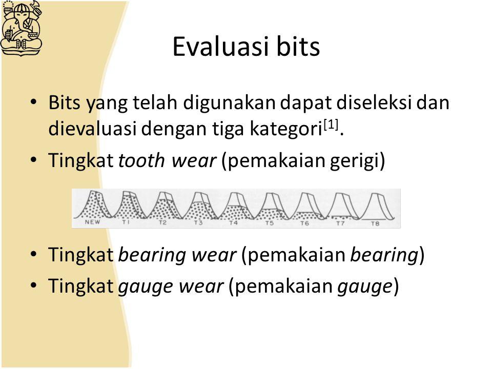 Evaluasi bits Bits yang telah digunakan dapat diseleksi dan dievaluasi dengan tiga kategori[1]. Tingkat tooth wear (pemakaian gerigi)